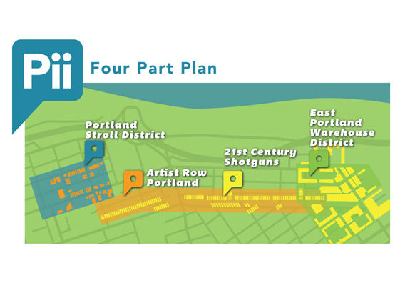 Pii Four Part Plan